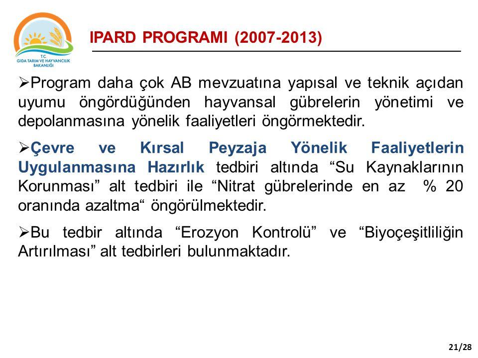 IPARD PROGRAMI (2007-2013)