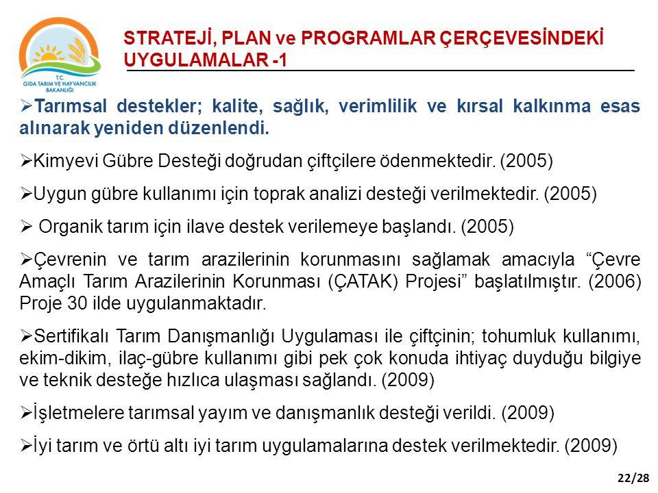 STRATEJİ, PLAN ve PROGRAMLAR ÇERÇEVESİNDEKİ UYGULAMALAR -1