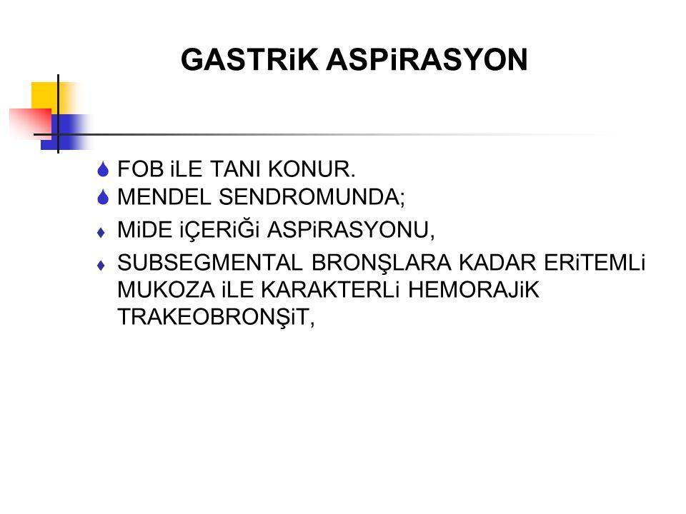 GASTRiK ASPiRASYON FOB iLE TANI KONUR. MENDEL SENDROMUNDA;