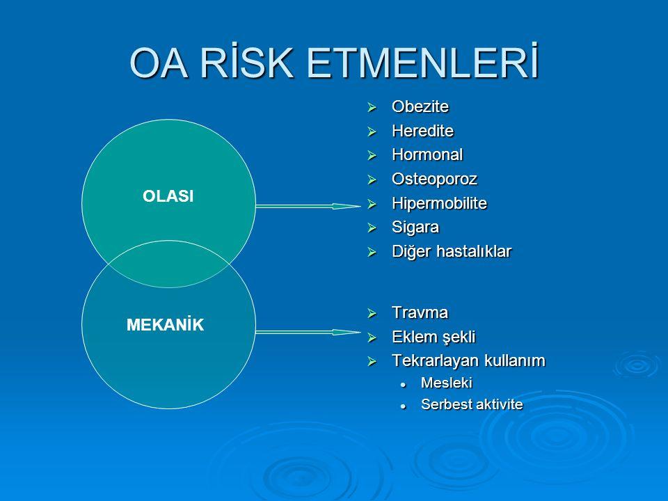 OA RİSK ETMENLERİ Obezite Heredite Hormonal Osteoporoz Hipermobilite