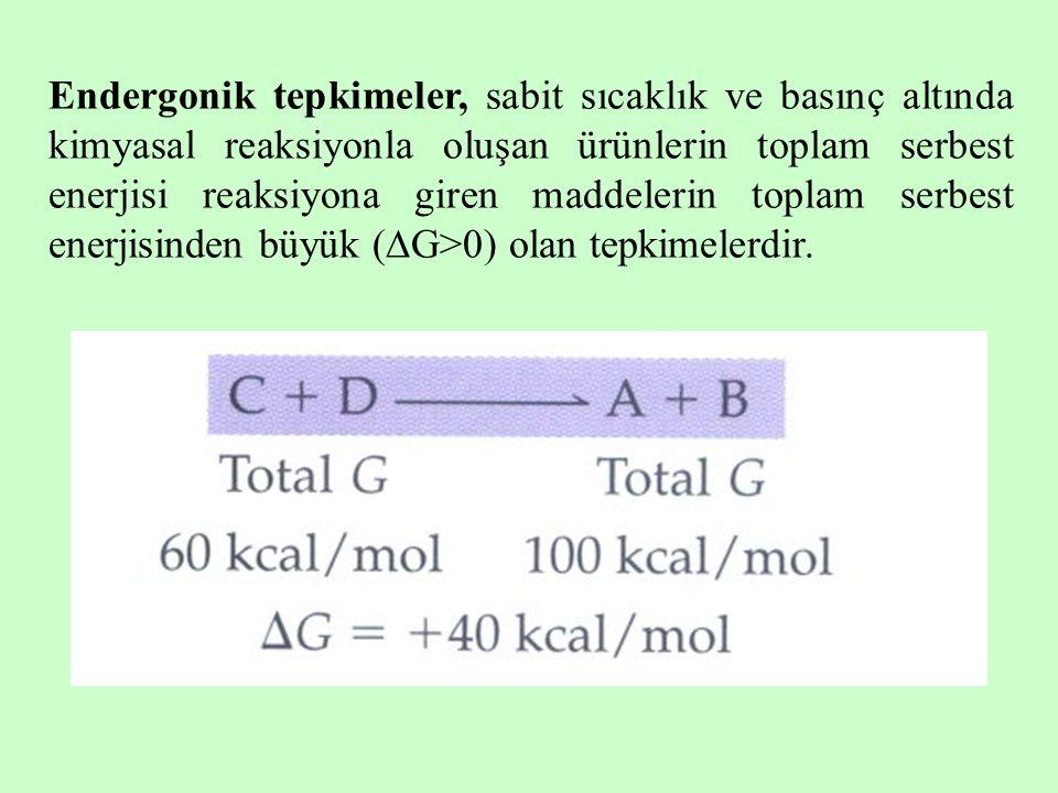 Endergonik tepkimeler, sabit sıcaklık ve basınç altında kimyasal reaksiyonla oluşan ürünlerin toplam serbest enerjisi reaksiyona giren maddelerin toplam serbest enerjisinden büyük (G>0) olan tepkimelerdir.