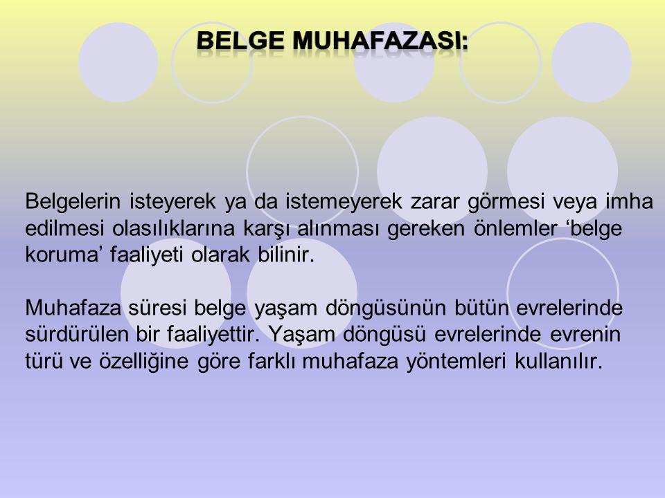 Belge MuhafazasI: