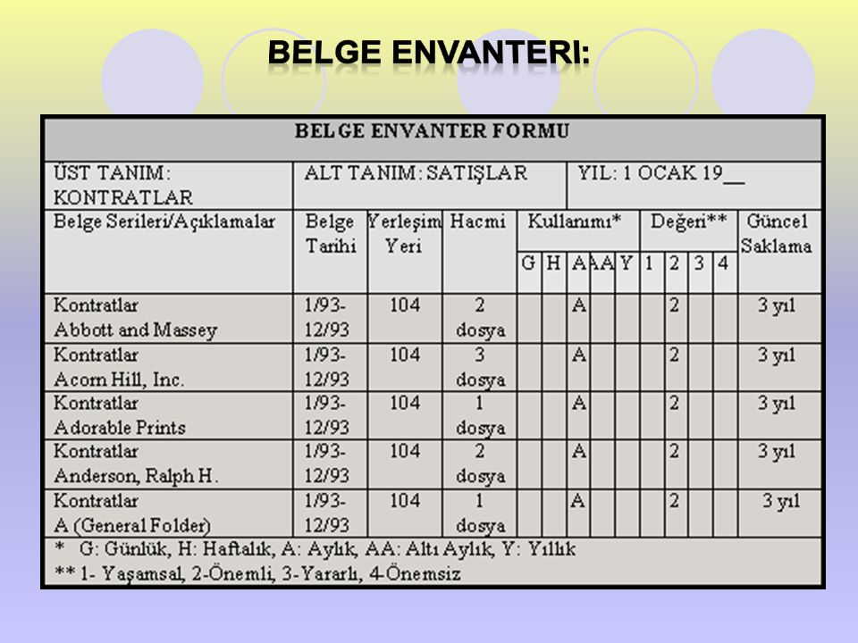 Belge Envanteri: