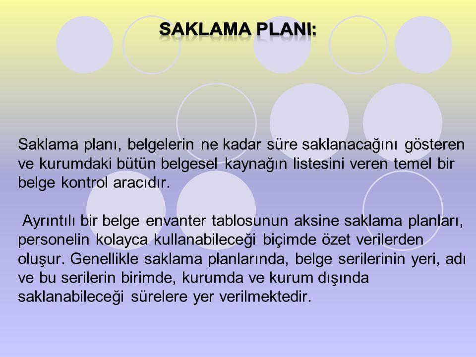 Saklama planI: