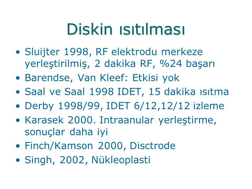 Diskin ısıtılması Sluijter 1998, RF elektrodu merkeze yerleştirilmiş, 2 dakika RF, %24 başarı. Barendse, Van Kleef: Etkisi yok.
