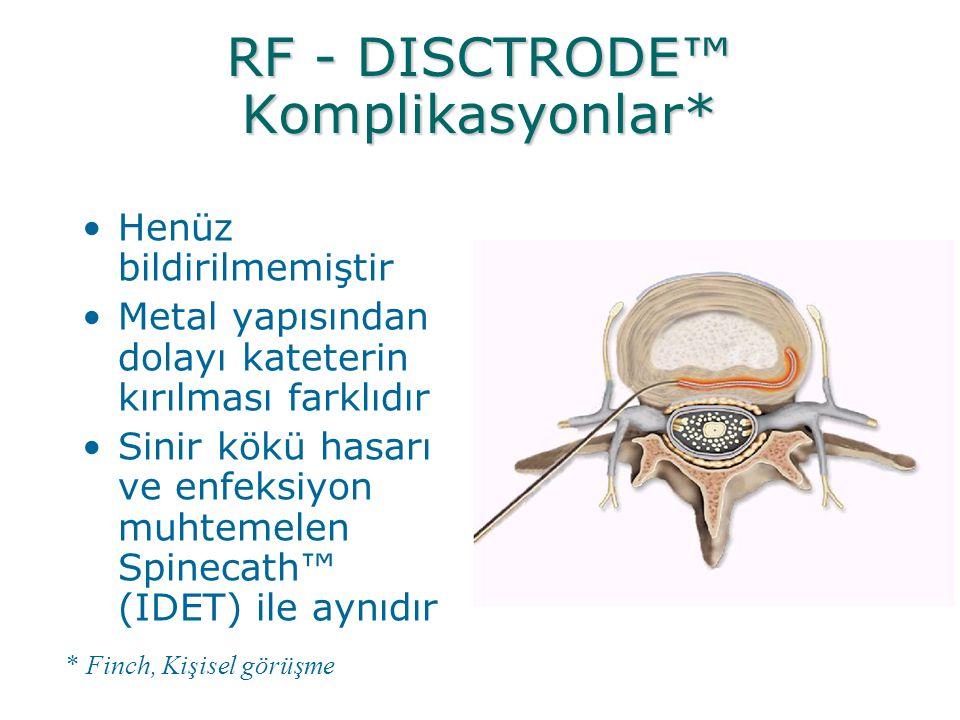 RF - DISCTRODE™ Komplikasyonlar*