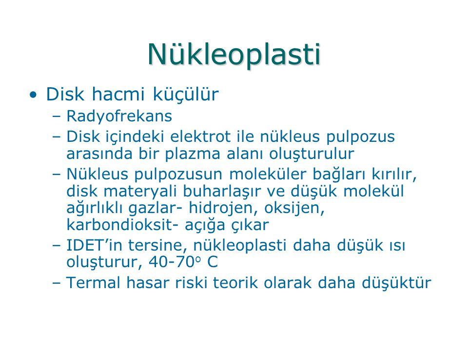 Nükleoplasti Disk hacmi küçülür Radyofrekans
