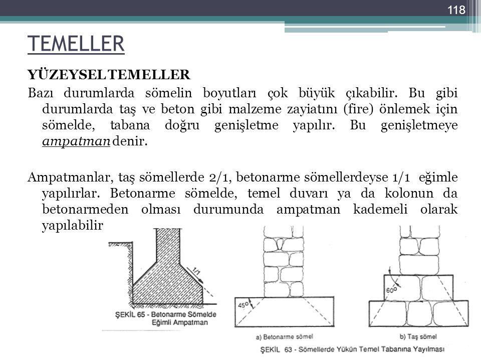 118 TEMELLER.