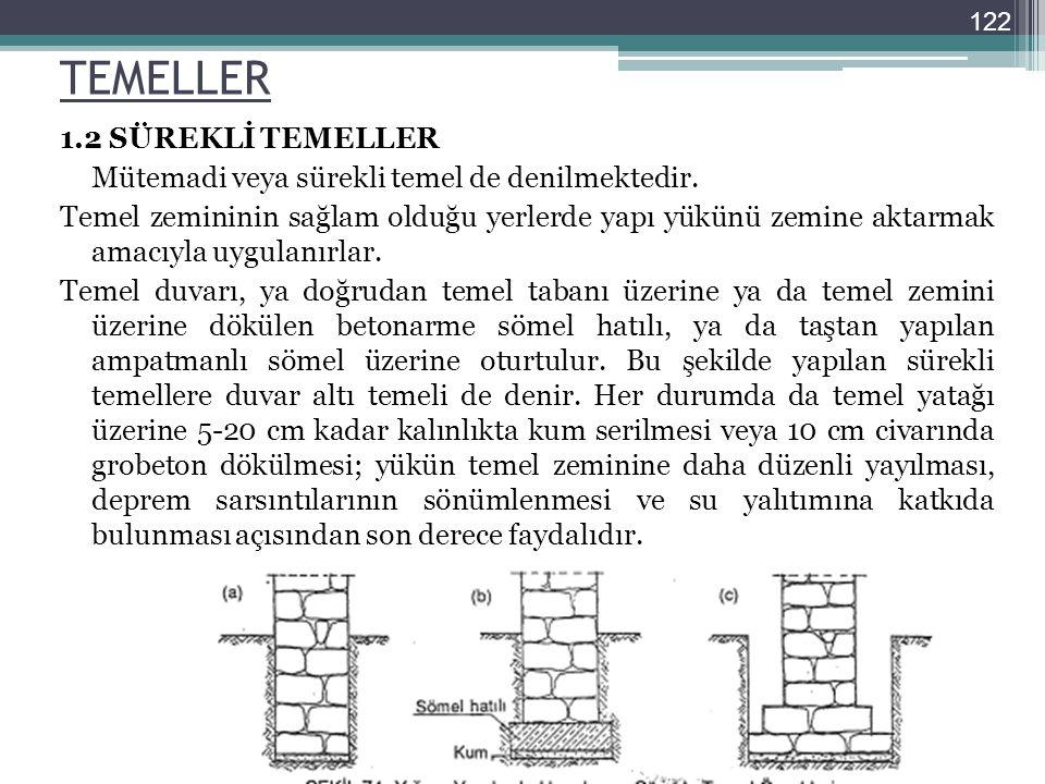 122 TEMELLER.