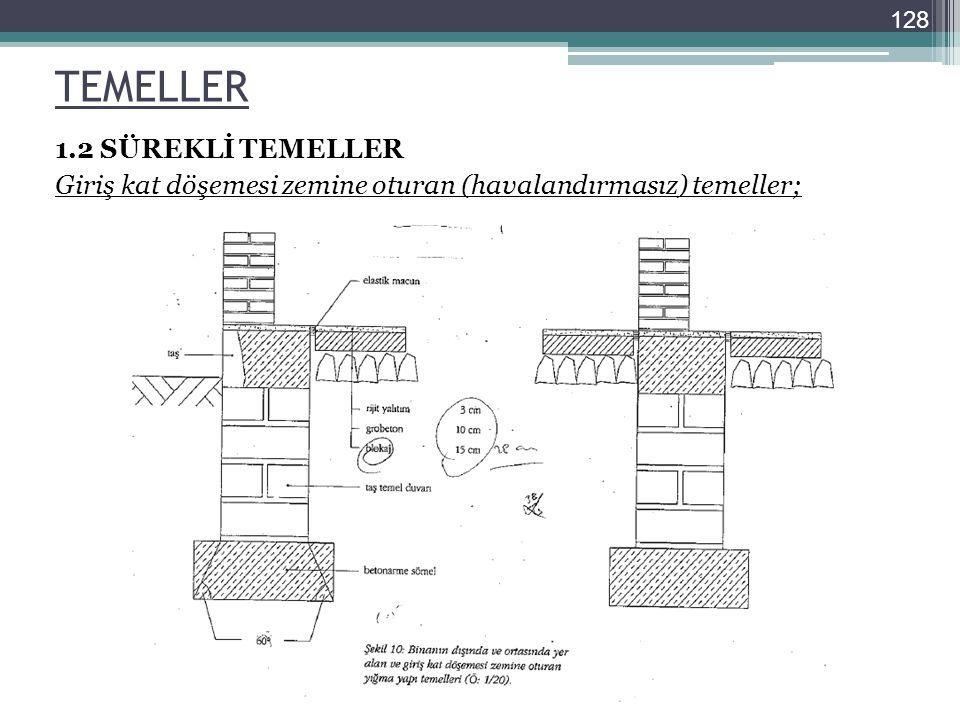 128 TEMELLER 1.2 SÜREKLİ TEMELLER Giriş kat döşemesi zemine oturan (havalandırmasız) temeller;