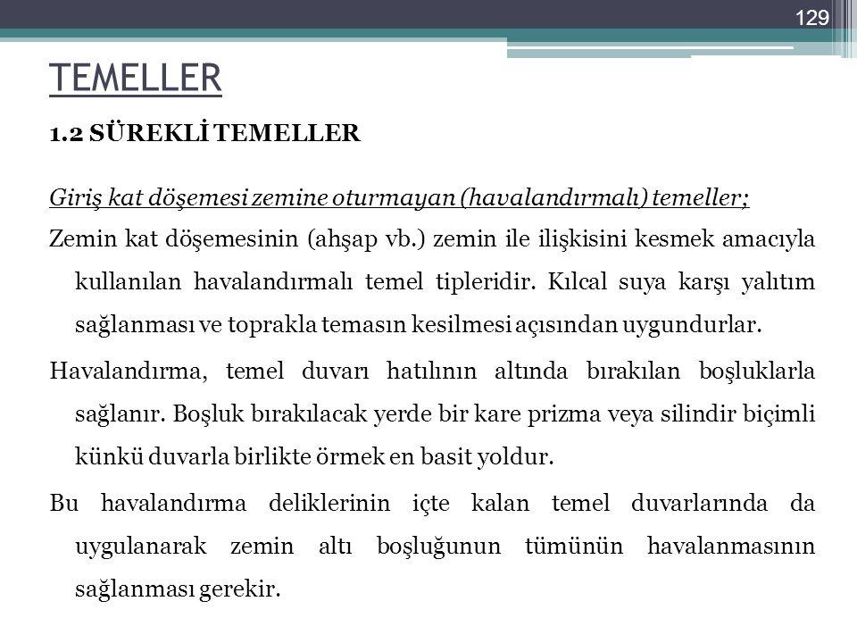 129 TEMELLER.