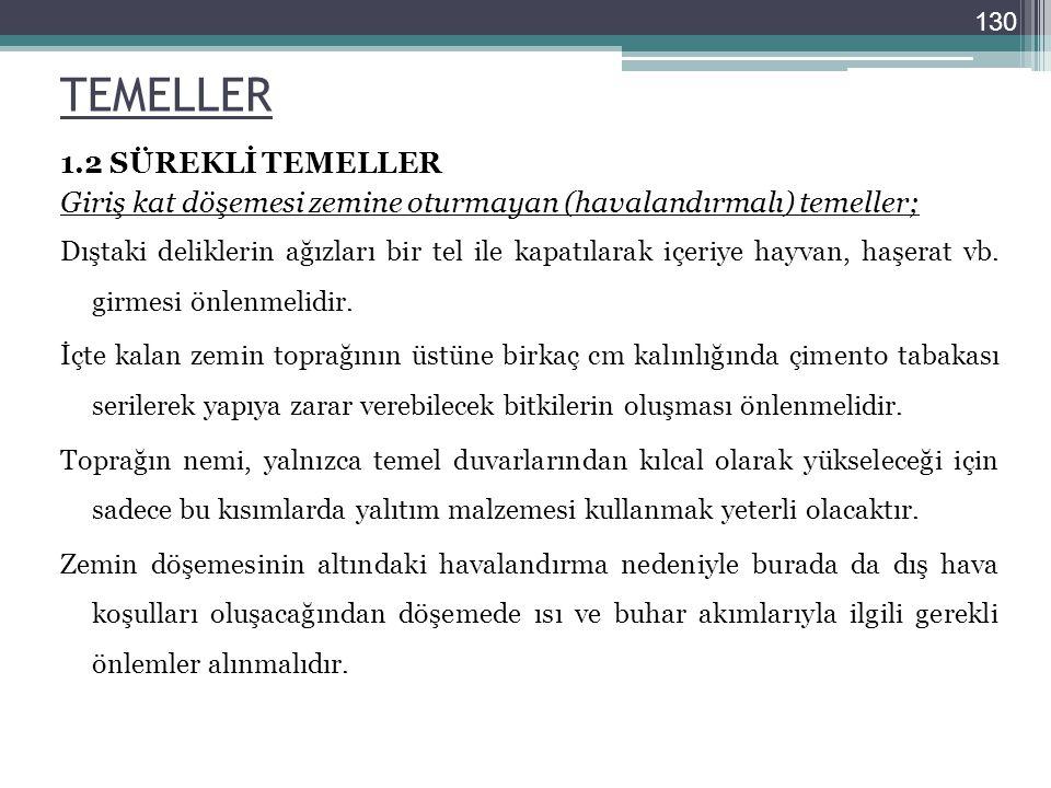 TEMELLER 1.2 SÜREKLİ TEMELLER