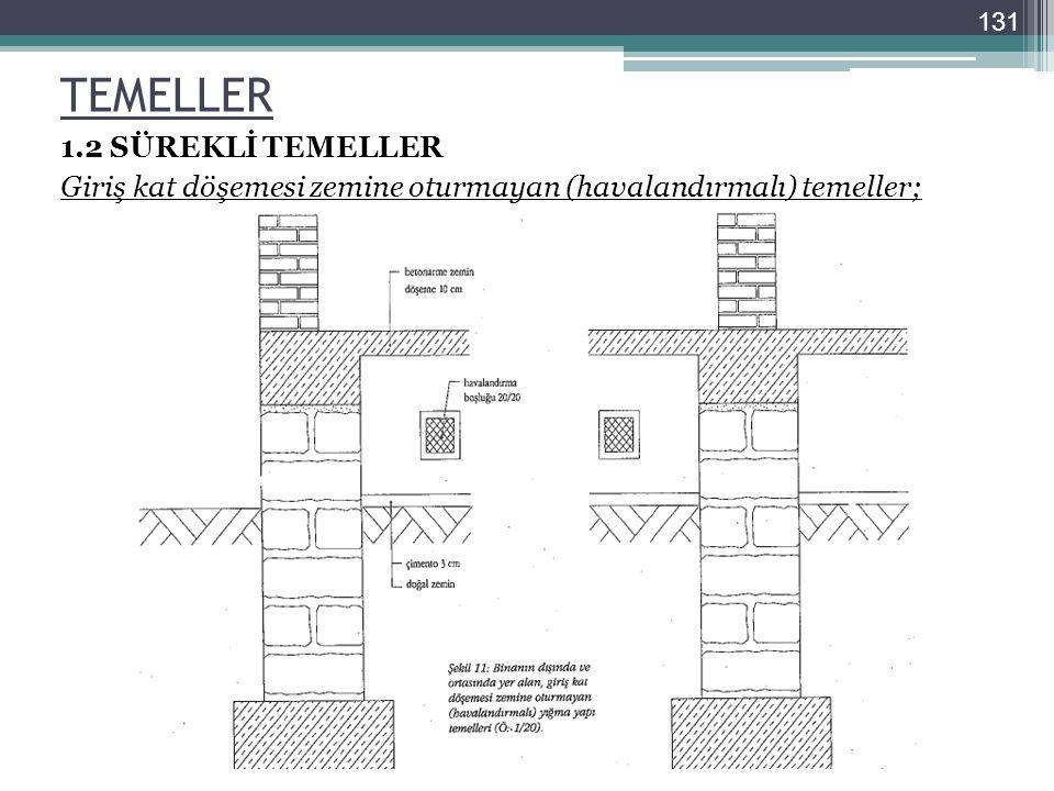 131 TEMELLER 1.2 SÜREKLİ TEMELLER Giriş kat döşemesi zemine oturmayan (havalandırmalı) temeller;