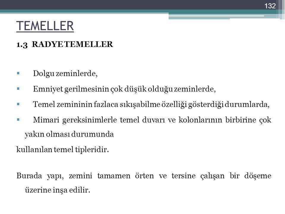 TEMELLER 1.3 RADYE TEMELLER Dolgu zeminlerde,