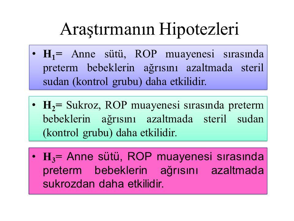 Araştırmanın Hipotezleri