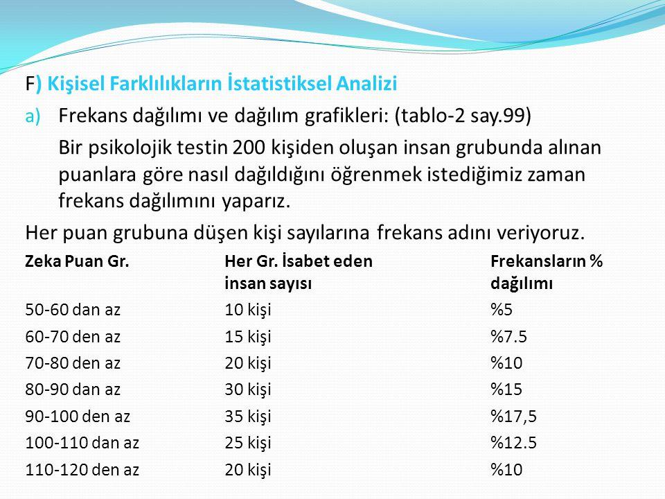 F) Kişisel Farklılıkların İstatistiksel Analizi