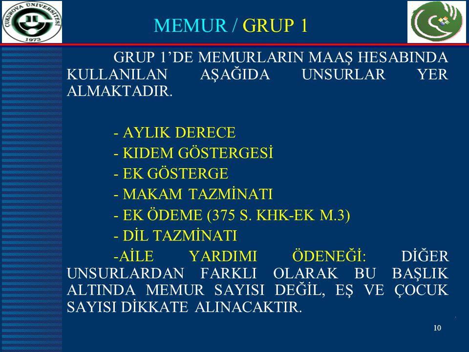 MEMUR / GRUP 1 GRUP 1'DE MEMURLARIN MAAŞ HESABINDA KULLANILAN AŞAĞIDA UNSURLAR YER ALMAKTADIR. - AYLIK DERECE.