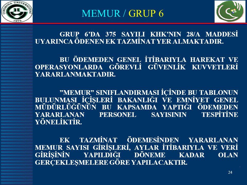 MEMUR / GRUP 6 GRUP 6'DA 375 SAYILI KHK'NIN 28/A MADDESİ UYARINCA ÖDENEN EK TAZMİNAT YER ALMAKTADIR.