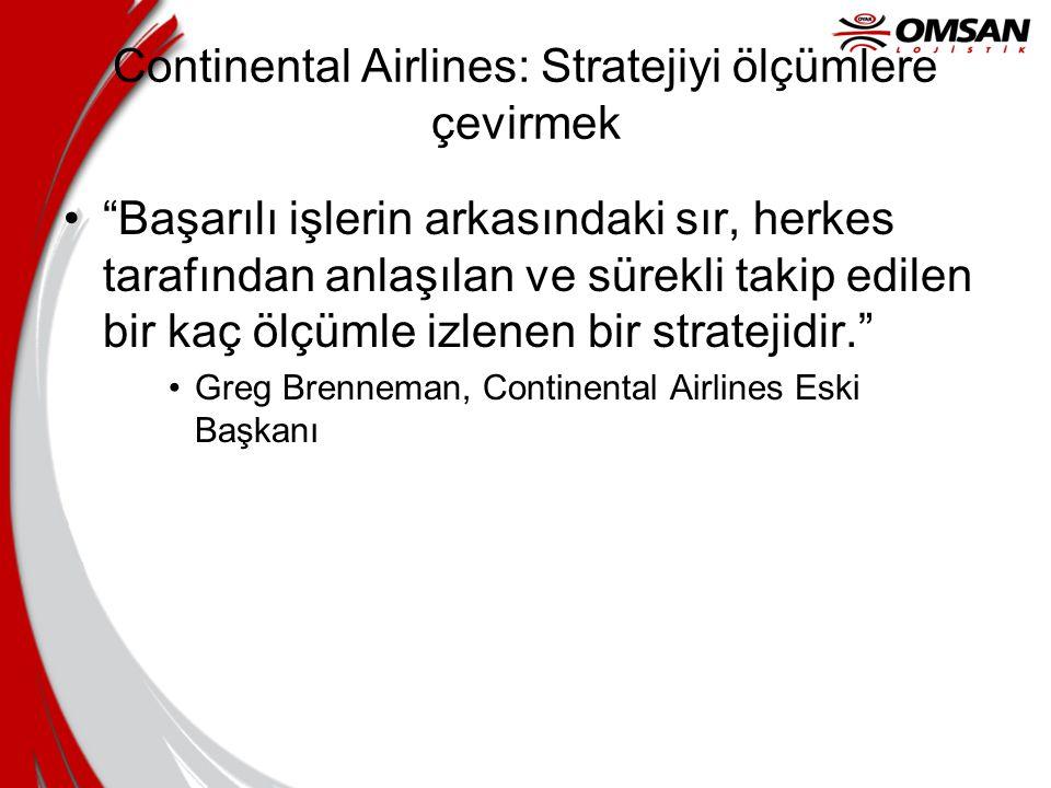 Continental Airlines: Stratejiyi ölçümlere çevirmek