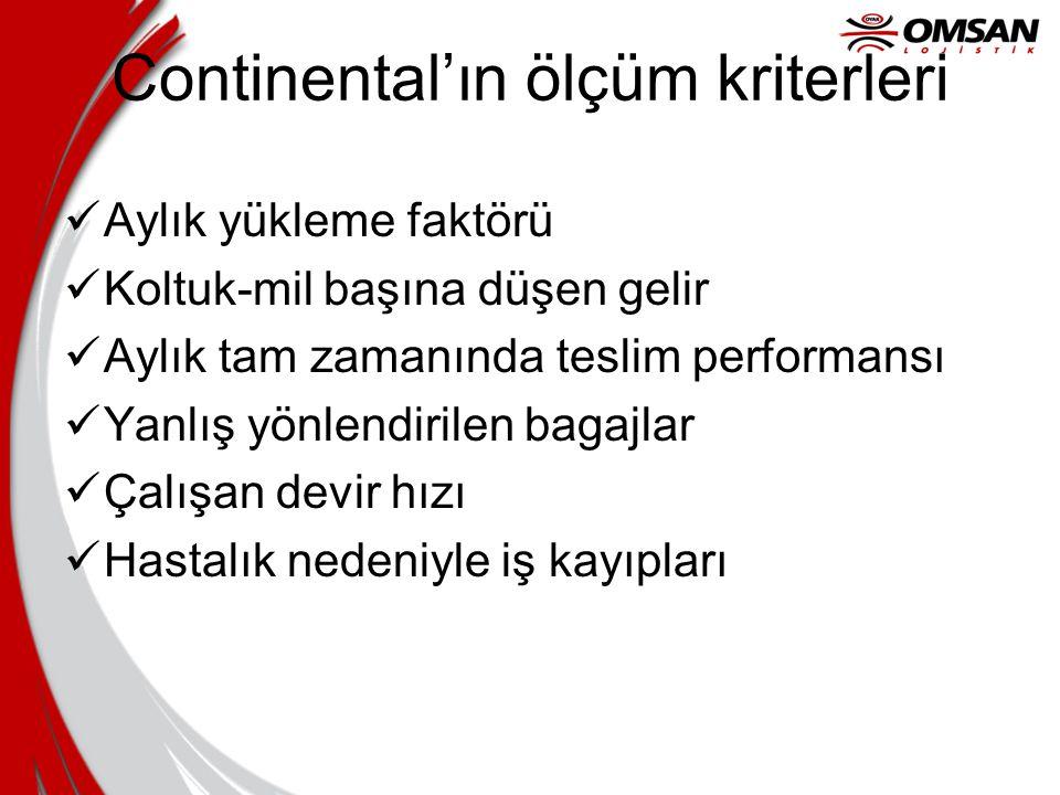 Continental'ın ölçüm kriterleri