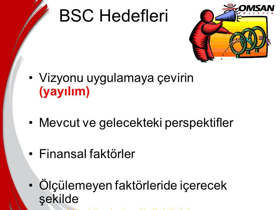 BSC Hedefleri Vizyonu uygulamaya çevirin (yayılım)