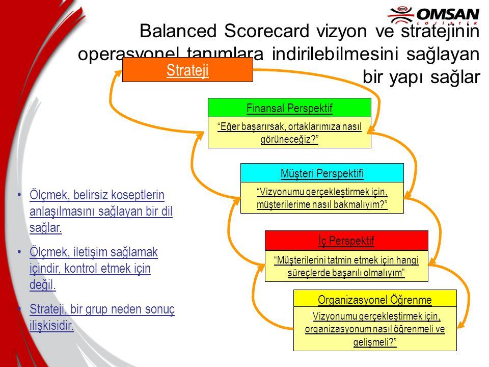 Balanced Scorecard vizyon ve stratejinin operasyonel tanımlara indirilebilmesini sağlayan bir yapı sağlar