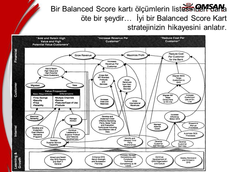 Bir Balanced Score kartı ölçümlerin listesinden daha öte bir şeydir… İyi bir Balanced Score Kart stratejinizin hikayesini anlatır.