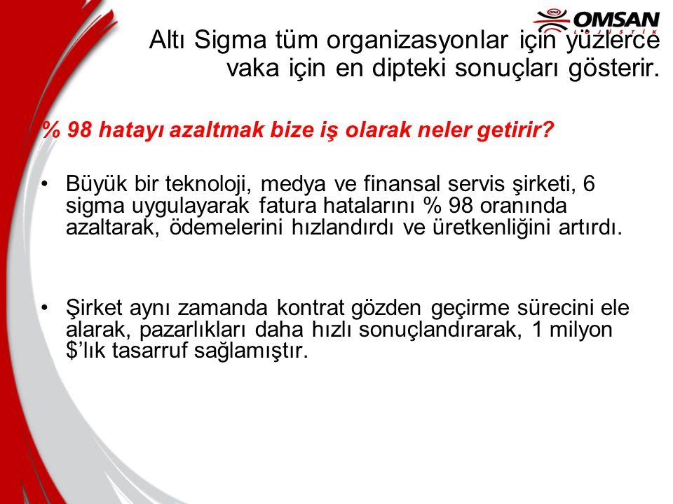 Altı Sigma tüm organizasyonlar için yüzlerce vaka için en dipteki sonuçları gösterir.
