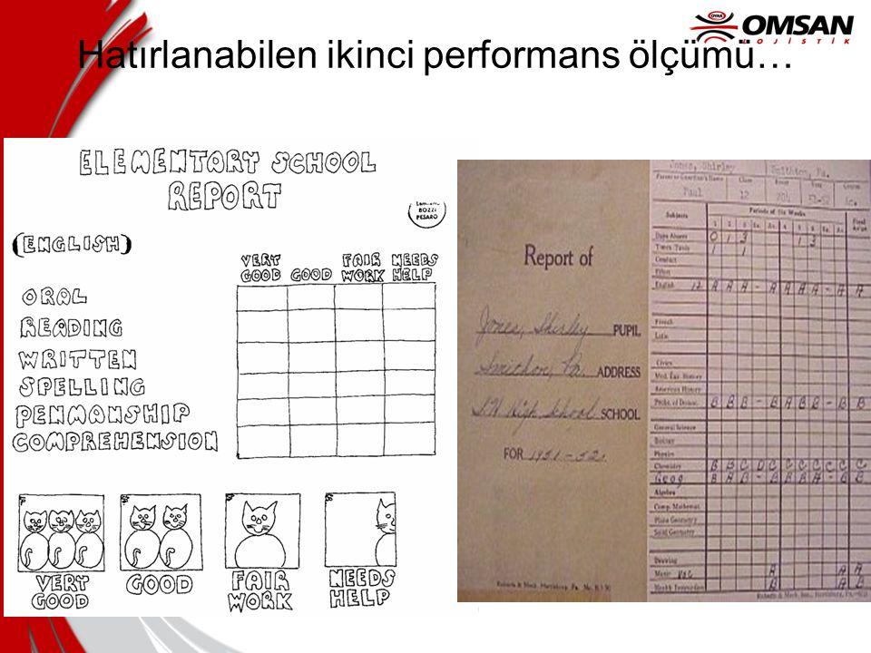 Hatırlanabilen ikinci performans ölçümü…