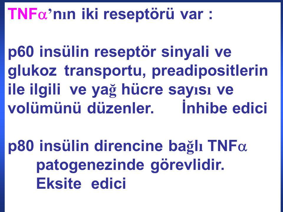 TNFa'nın iki reseptörü var :