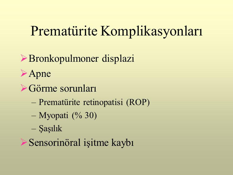 Prematürite Komplikasyonları