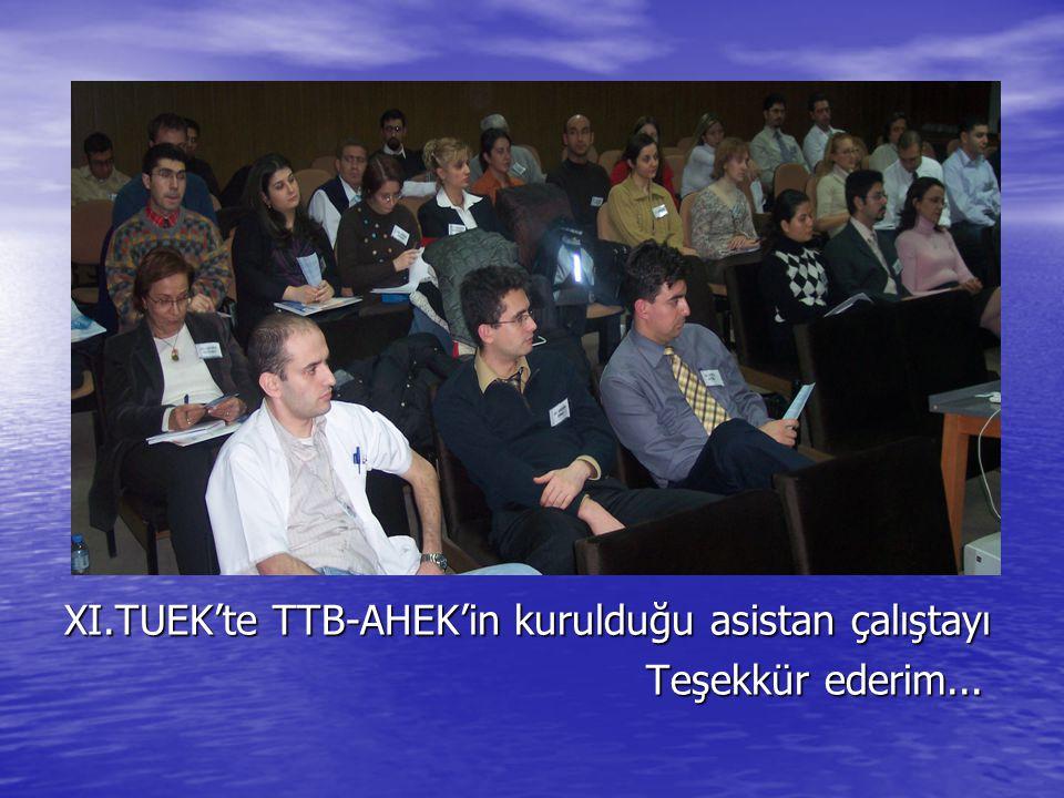 XI.TUEK'te TTB-AHEK'in kurulduğu asistan çalıştayı
