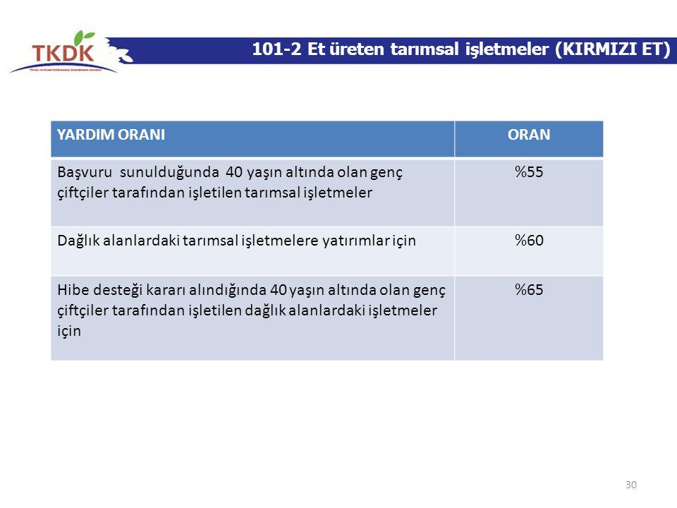 101-2 Et üreten tarımsal işletmeler (KIRMIZI ET)