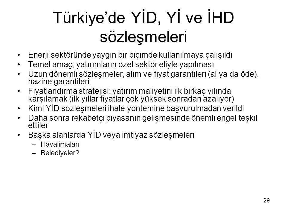Türkiye'de YİD, Yİ ve İHD sözleşmeleri