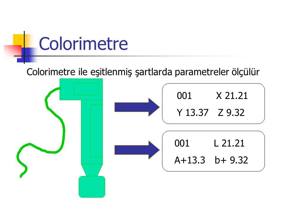 Colorimetre Colorimetre ile eşitlenmiş şartlarda parametreler ölçülür