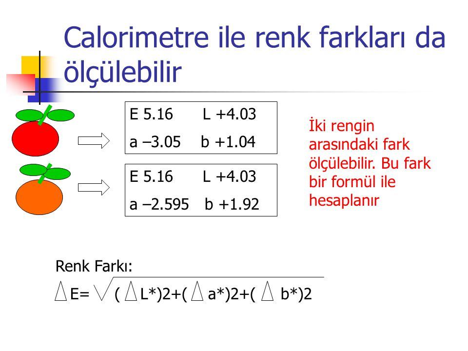 Calorimetre ile renk farkları da ölçülebilir