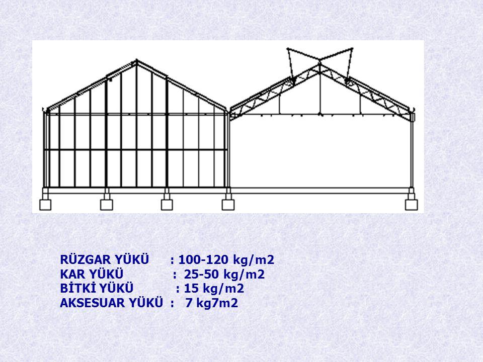 RÜZGAR YÜKÜ : 100-120 kg/m2 KAR YÜKÜ : 25-50 kg/m2. BİTKİ YÜKÜ : 15 kg/m2.
