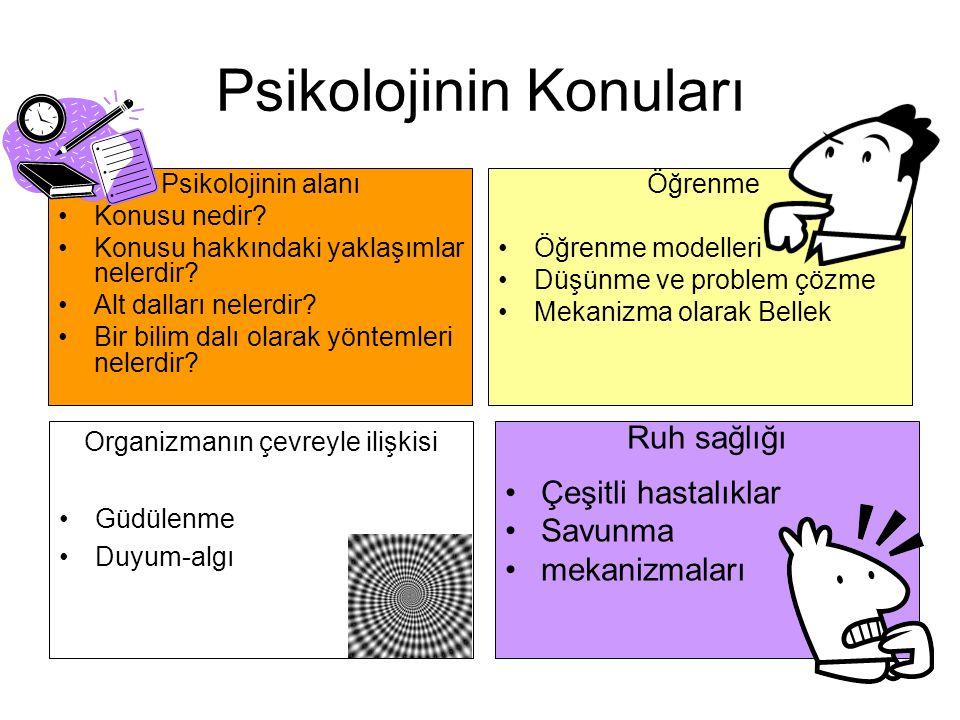 Psikolojinin Konuları