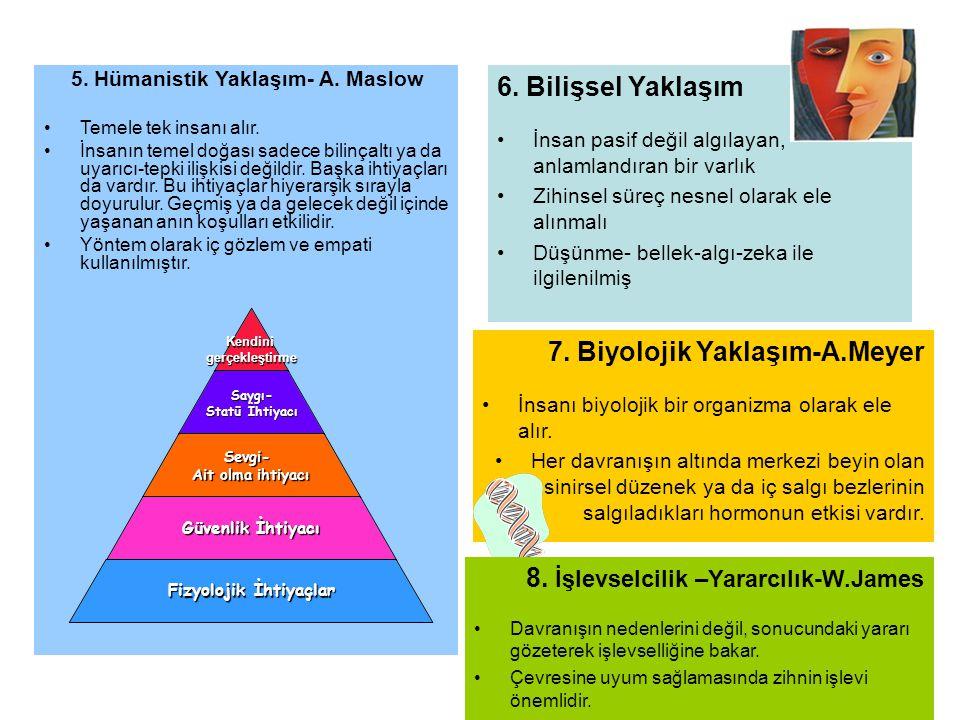 5. Hümanistik Yaklaşım- A. Maslow