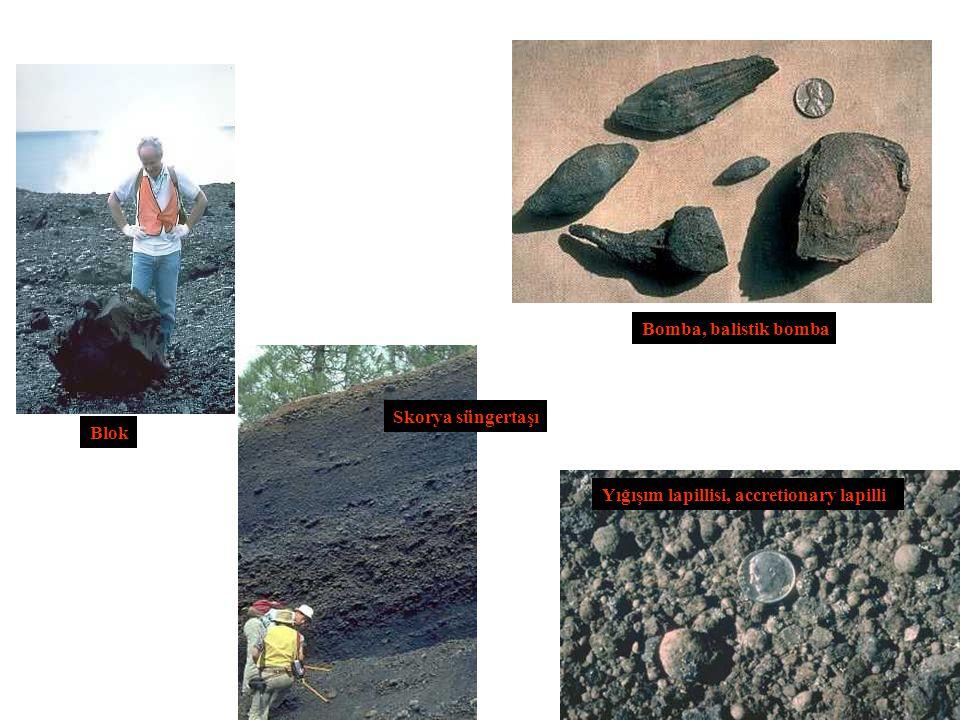 Bomba, balistik bomba Blok Skorya süngertaşı Yığışım lapillisi, accretionary lapilli