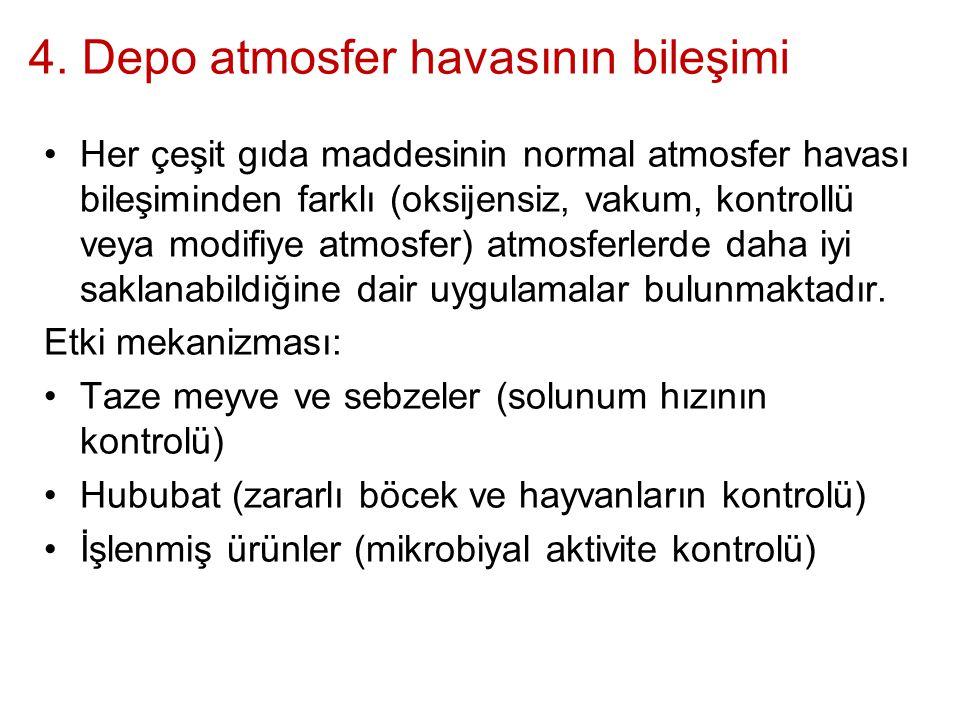 4. Depo atmosfer havasının bileşimi