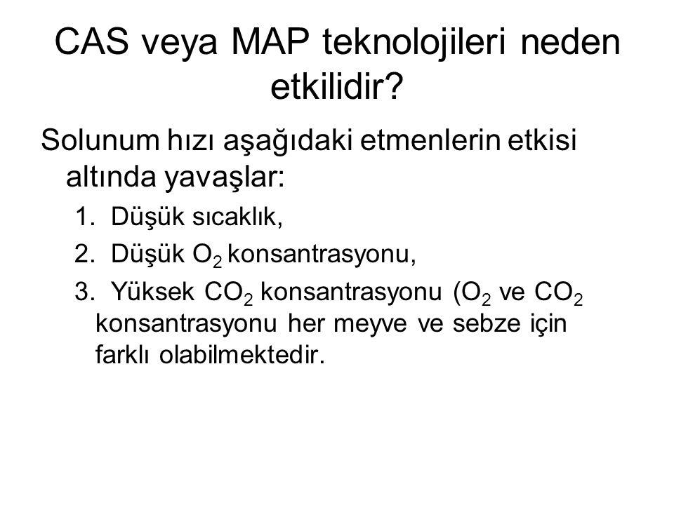 CAS veya MAP teknolojileri neden etkilidir
