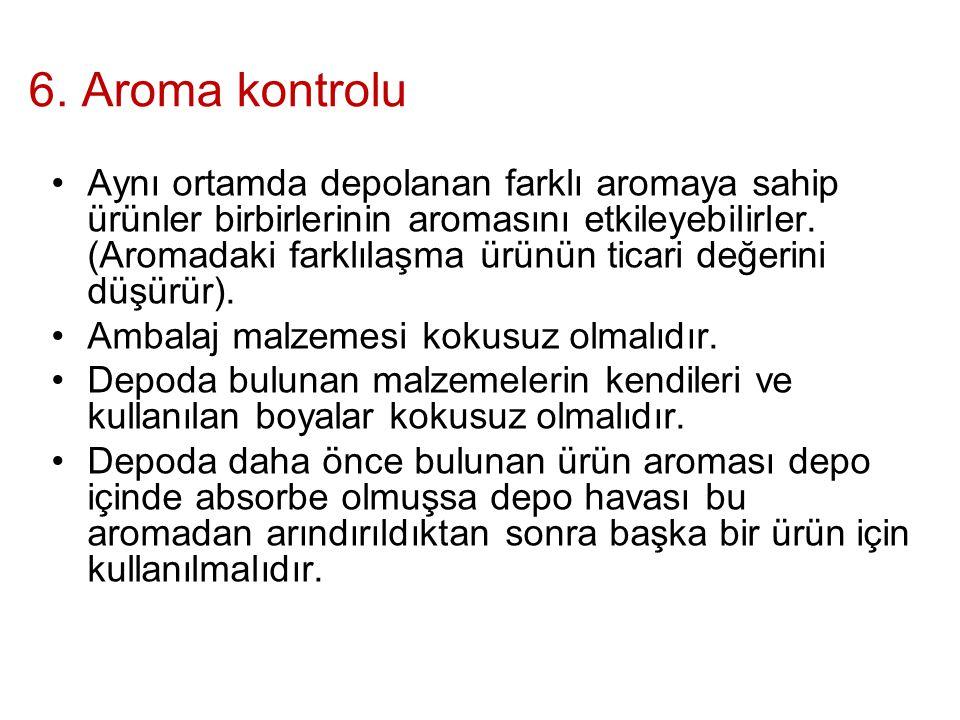 6. Aroma kontrolu
