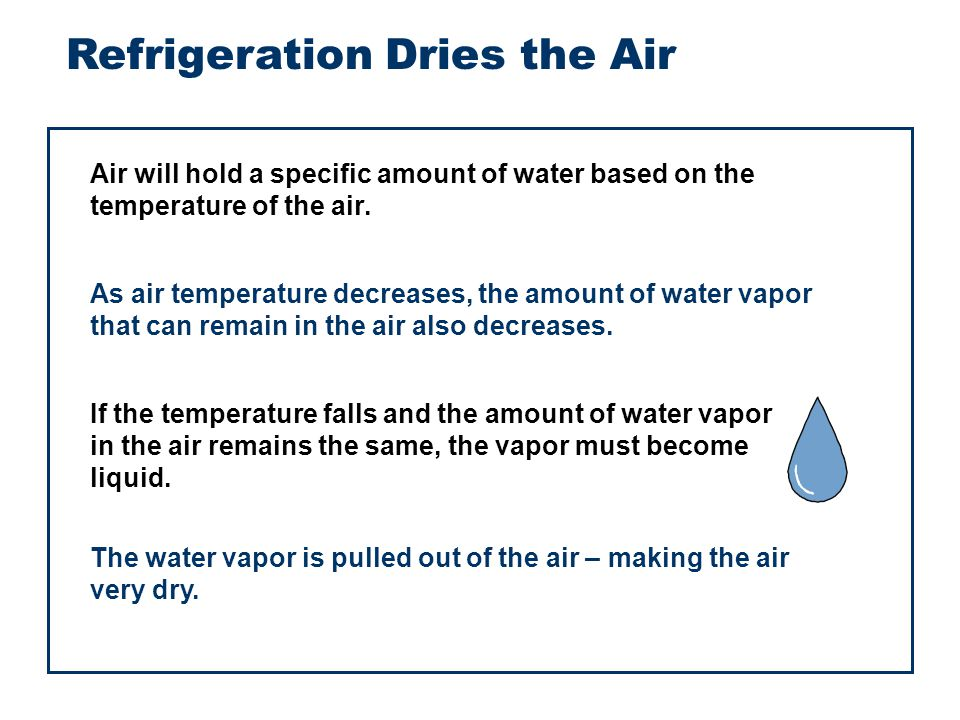 Refrigeration Dries the Air
