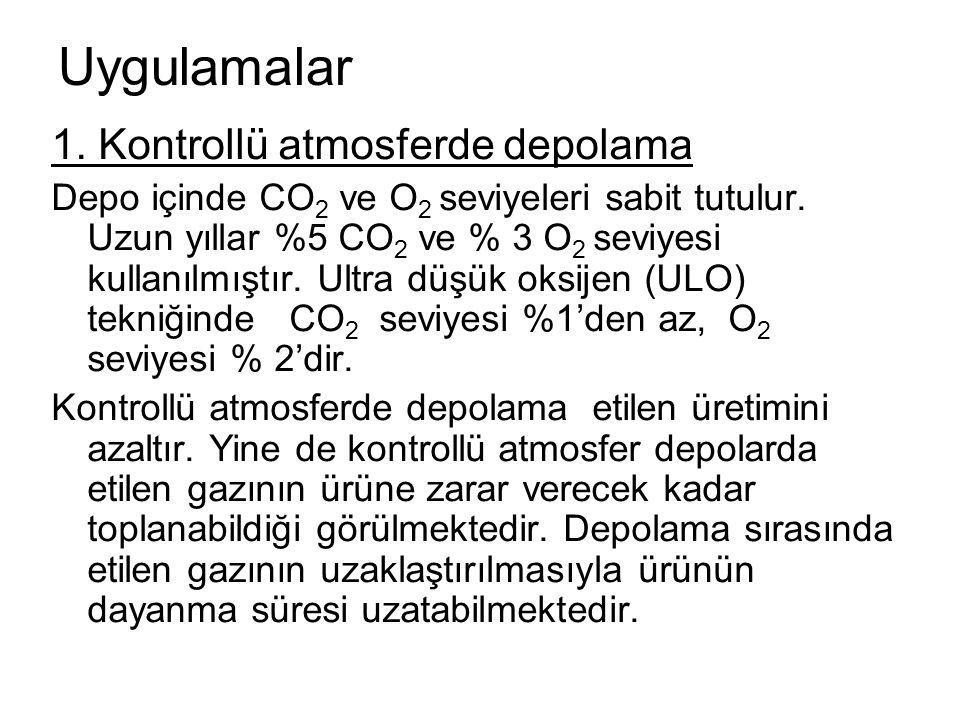 Uygulamalar 1. Kontrollü atmosferde depolama