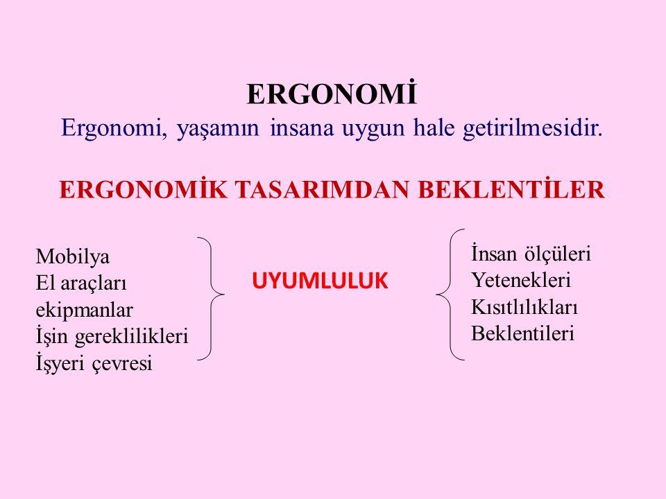 ERGONOMİK TASARIMDAN BEKLENTİLER