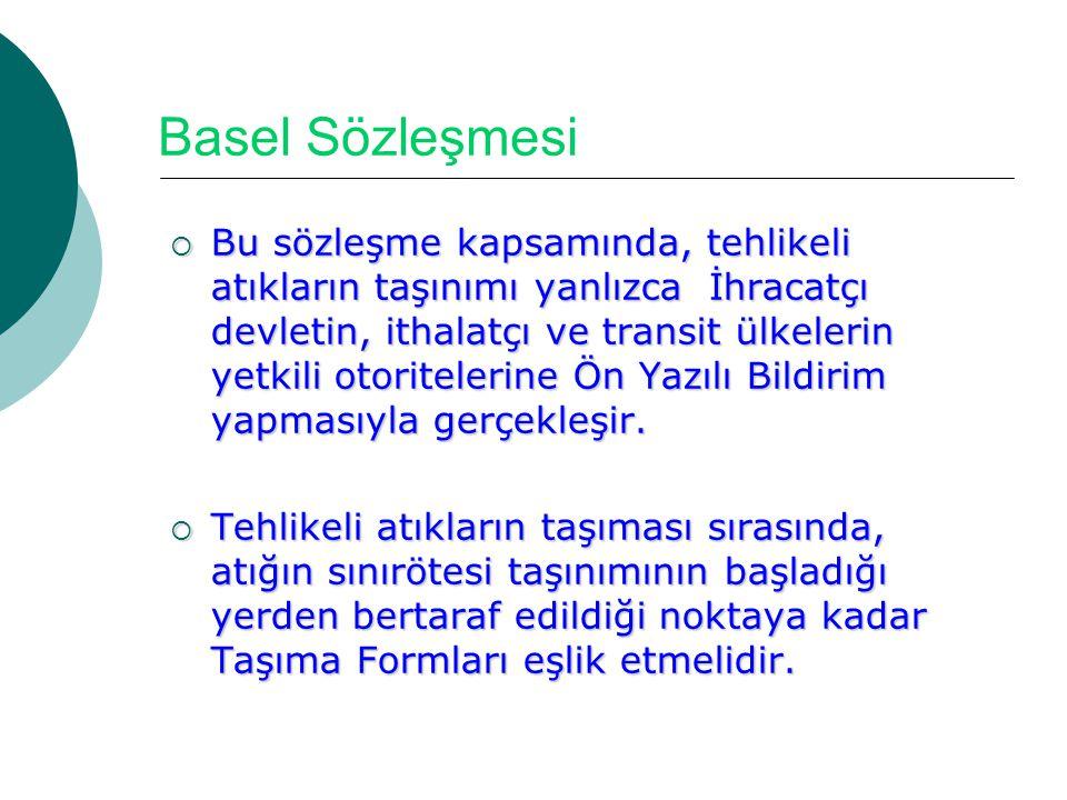 Basel Sözleşmesi