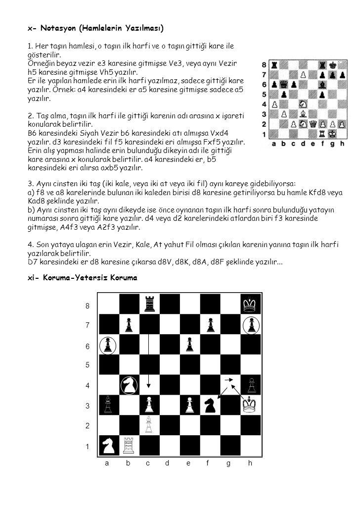 x- Notasyon (Hamlelerin Yazılması)