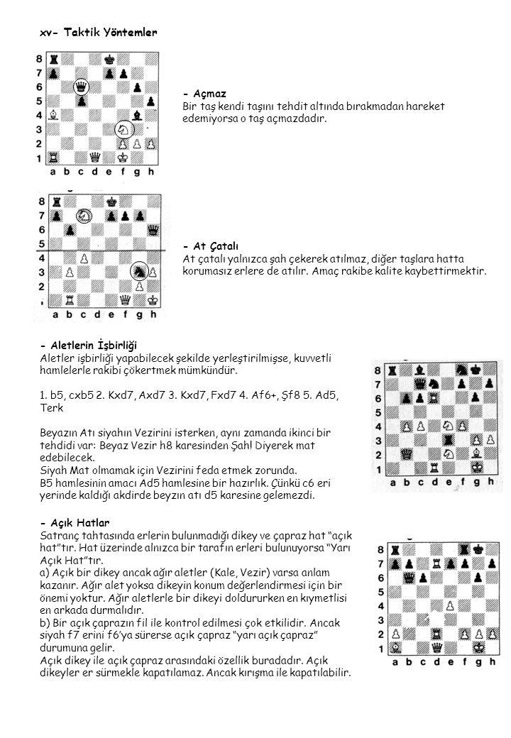 xv- Taktik Yöntemler - Açmaz