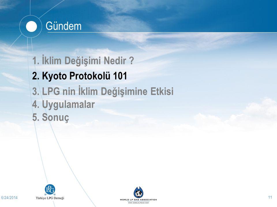 Gündem 1. İklim Değişimi Nedir 2. Kyoto Protokolü 101